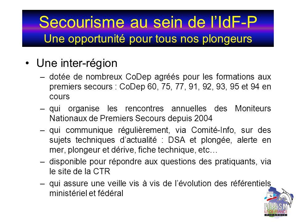 Secourisme au sein de lIdF-P Une opportunité pour tous nos plongeurs Une inter-région –dotée de nombreux CoDep agréés pour les formations aux premiers