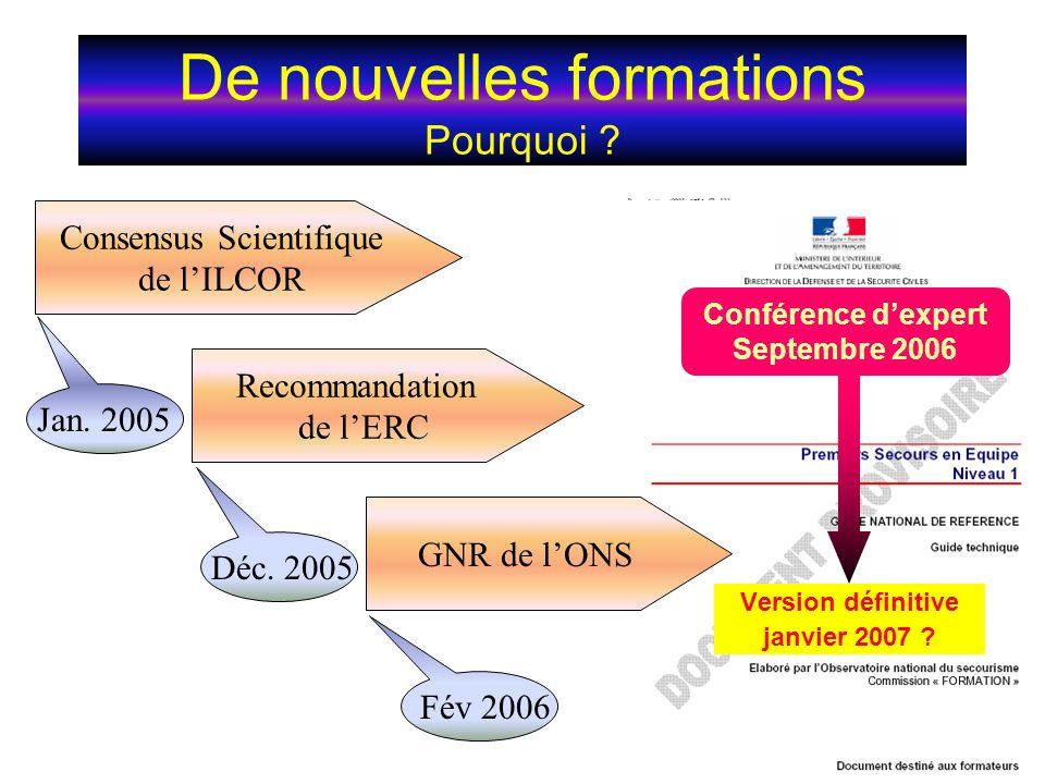 Consensus Scientifique de lILCOR Jan. 2005 Recommandation de lERC Déc. 2005 GNR de lONS Fév 2006 Version définitive janvier 2007 ? Conférence dexpert