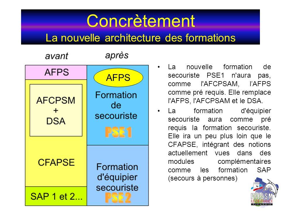 Concrètement La nouvelle architecture des formations La nouvelle formation de secouriste PSE1 n'aura pas, comme l'AFCPSAM, lAFPS comme pré requis. Ell