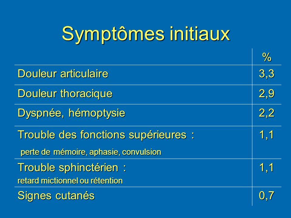 Symptômes initiaux % Douleur articulaire 3,3 Douleur thoracique 2,9 Dyspnée, hémoptysie 2,2 Trouble des fonctions supérieures : perte de mémoire, apha