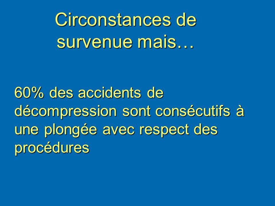 Circonstances de survenue mais… 60% des accidents de décompression sont consécutifs à une plongée avec respect des procédures