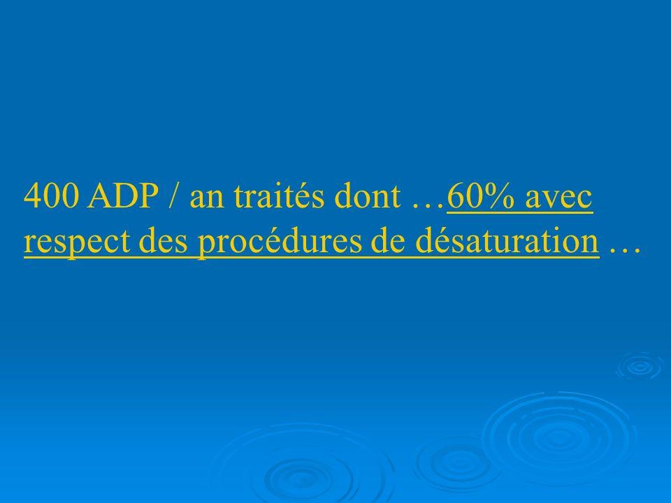 Classification anglo-saxone des ADD TYPE I :Accidentscutanés myo-ostéo-articulaires TYPE II :Accidents neurologiques médullaires et cérébraux médullaires et cérébrauxlabyrinthiquescardio-respiratoires