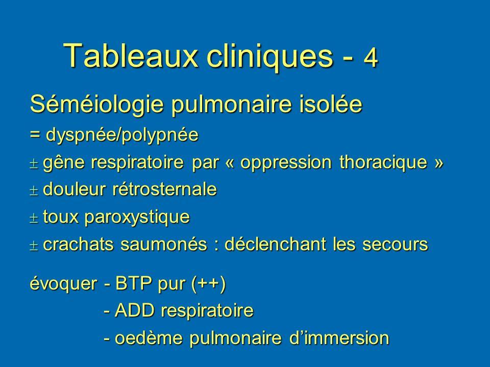 Tableaux cliniques - 4 Séméiologie pulmonaire isolée = dyspnée/polypnée gêne respiratoire par « oppression thoracique » gêne respiratoire par « oppres