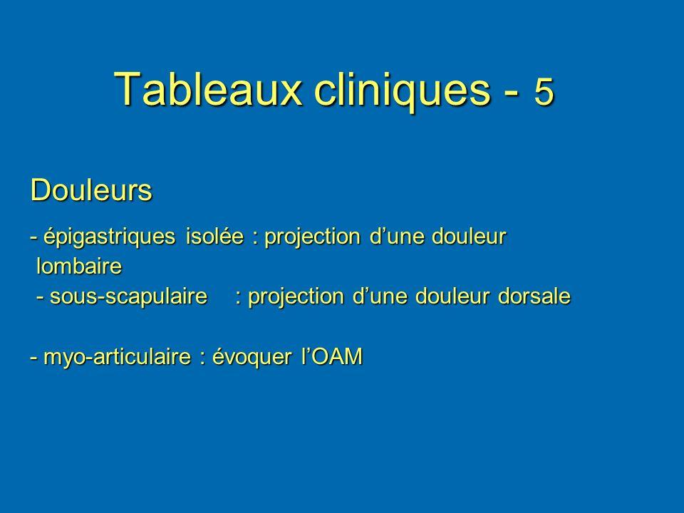 Tableaux cliniques - 5 Douleurs - épigastriques isolée : projection dune douleur lombaire lombaire - sous-scapulaire: projection dune douleur dorsale