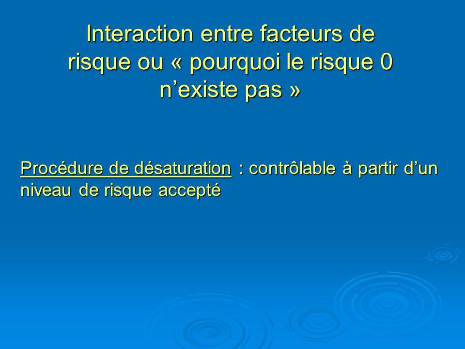 Interaction entre facteurs de risque ou « pourquoi le risque 0 nexiste pas » Procédure de désaturation : contrôlable à partir dun niveau de risque acc