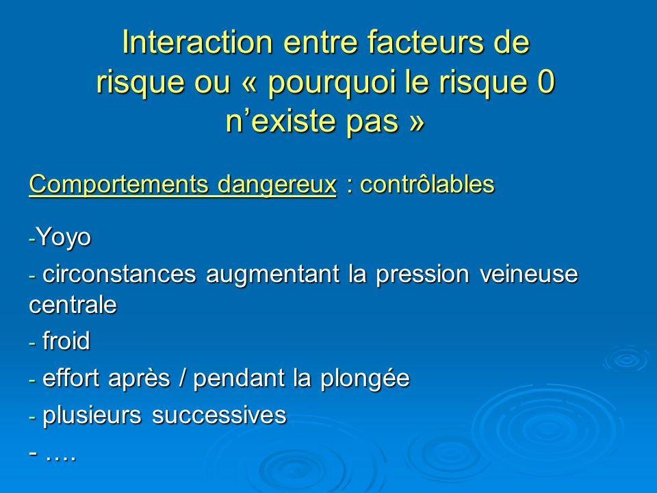 Interaction entre facteurs de risque ou « pourquoi le risque 0 nexiste pas » Comportements dangereux : contrôlables - Yoyo - circonstances augmentant