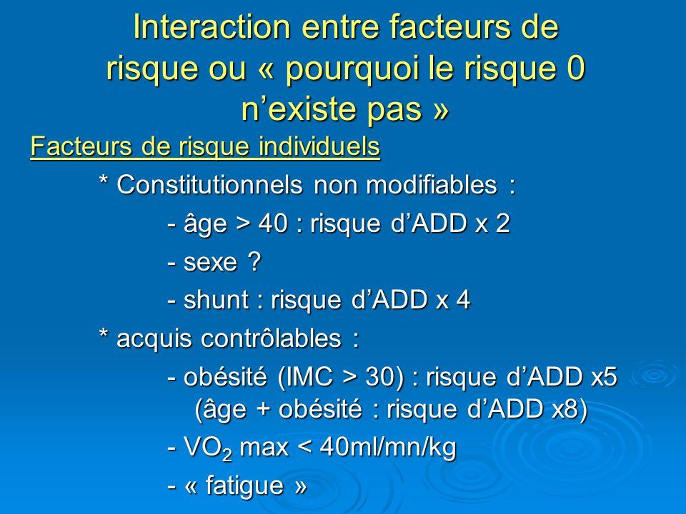 Laccident neuro cérébral par SP ou de désaturation : SP/ADD différenciés par SP/ADD différenciés par - les signes * neurologiques purs : ADD (ou SP) * neuro et pulm : SP (ADD associé ?) - les circonstances de survenue