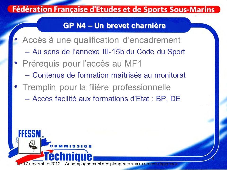 Accès à une qualification dencadrement –Au sens de lannexe III-15b du Code du Sport Prérequis pour laccès au MF1 –Contenus de formation maîtrisés au m