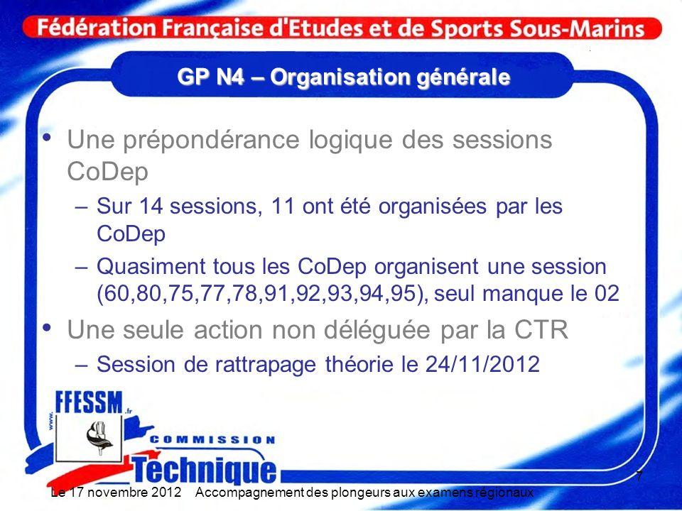 GP N4 – Organisation générale Une prépondérance logique des sessions CoDep –Sur 14 sessions, 11 ont été organisées par les CoDep –Quasiment tous les C