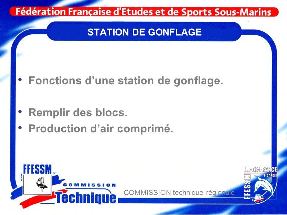 COMMISSION technique régionale STATION DE GONFLAGE Fonctions dune station de gonflage. Remplir des blocs. Production dair comprimé.