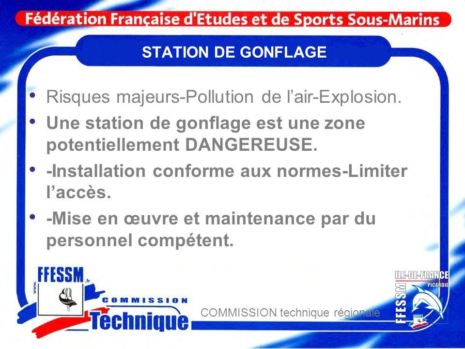 COMMISSION technique régionale STATION DE GONFLAGE Risques majeurs-Pollution de lair-Explosion. Une station de gonflage est une zone potentiellement D