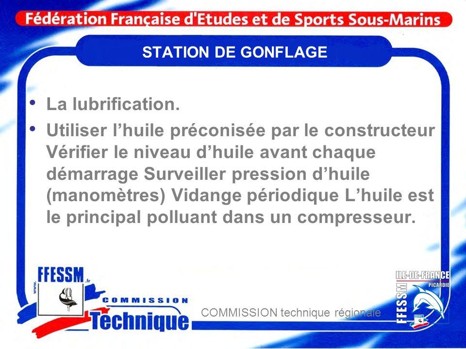 COMMISSION technique régionale STATION DE GONFLAGE La lubrification. Utiliser lhuile préconisée par le constructeur Vérifier le niveau dhuile avant ch