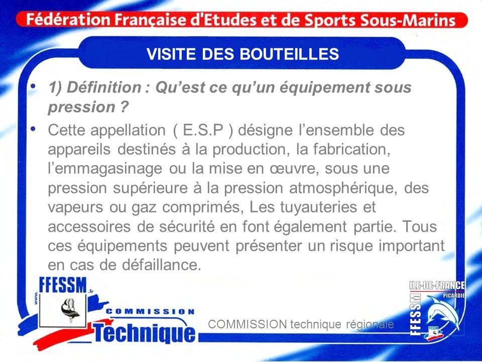COMMISSION technique régionale VISITE DES BOUTEILLES 1) Définition : Quest ce quun équipement sous pression ? Cette appellation ( E.S.P ) désigne lens