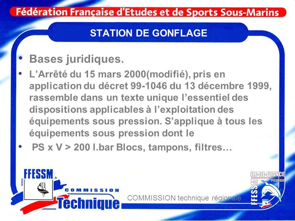 COMMISSION technique régionale STATION DE GONFLAGE Bases juridiques. LArrêté du 15 mars 2000(modifié), pris en application du décret 99-1046 du 13 déc