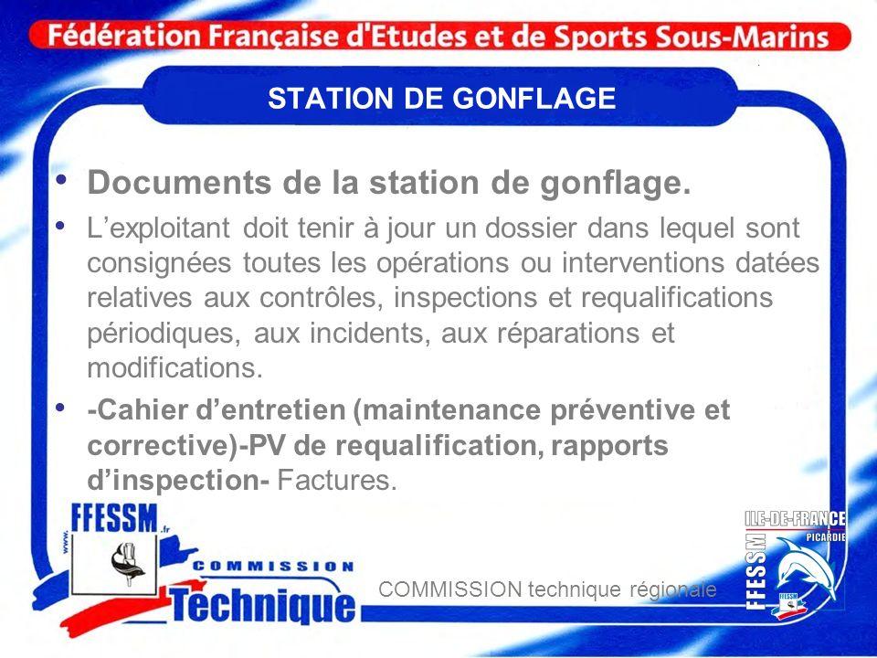 COMMISSION technique régionale STATION DE GONFLAGE Documents de la station de gonflage. Lexploitant doit tenir à jour un dossier dans lequel sont cons