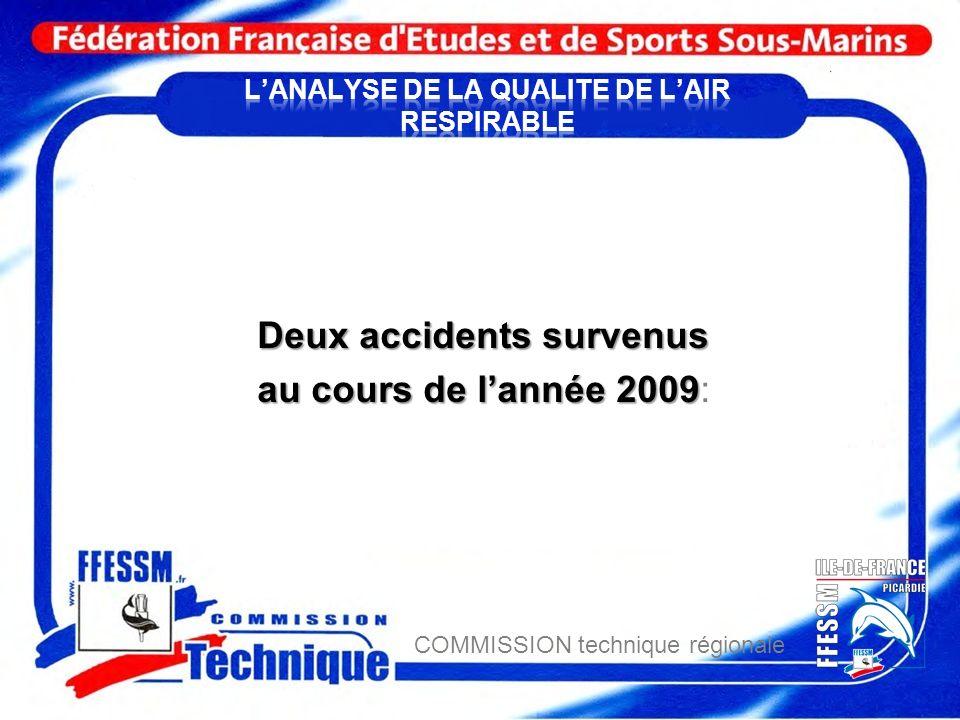COMMISSION technique régionale Deux accidents survenus au cours de lannée 2009 au cours de lannée 2009: