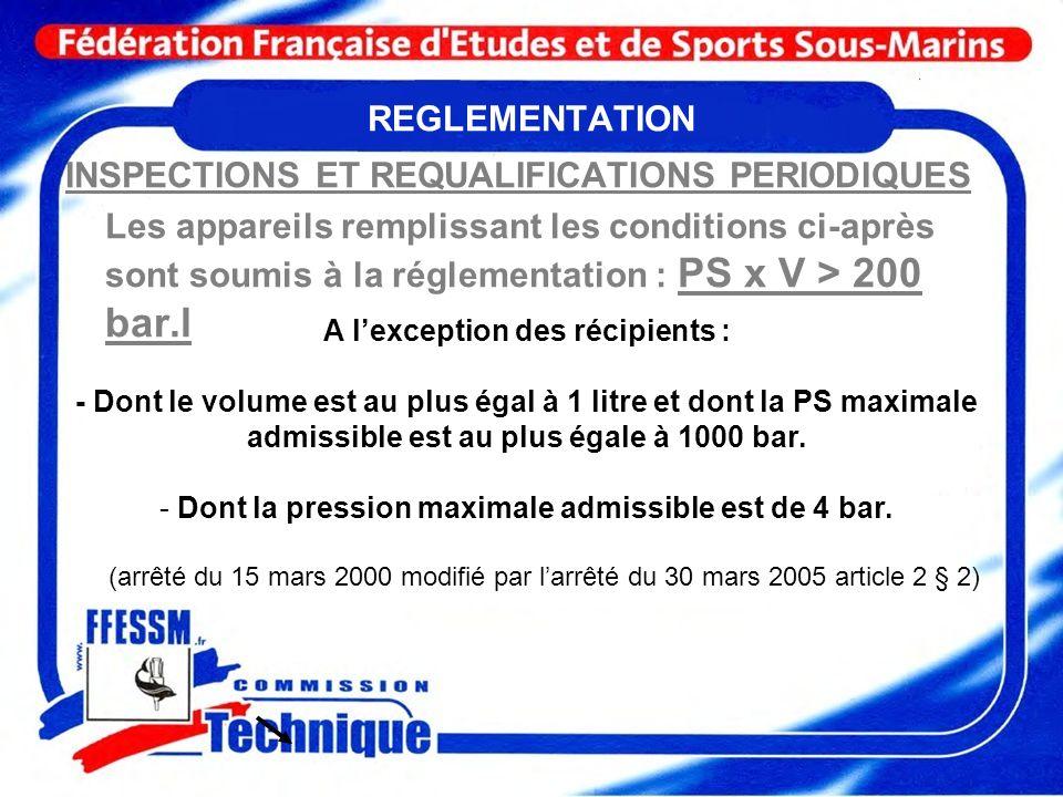 REGLEMENTATION INSPECTIONS ET REQUALIFICATIONS PERIODIQUES Les appareils remplissant les conditions ci-après sont soumis à la réglementation : PS x V