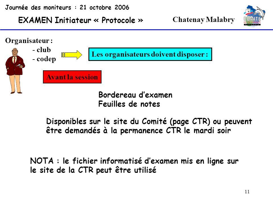 11 Chatenay Malabry Organisateur : - club - codep Les organisateurs doivent disposer : Journée des moniteurs : 21 octobre 2006 EXAMEN Initiateur « Pro