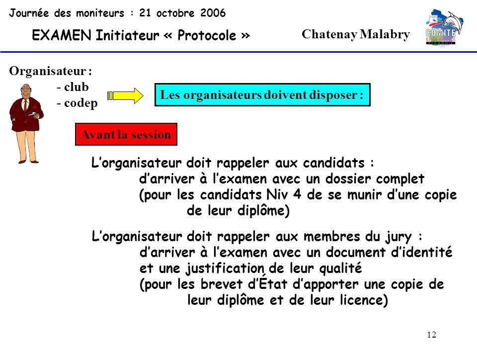 12 Chatenay Malabry Organisateur : - club - codep Les organisateurs doivent disposer : Journée des moniteurs : 21 octobre 2006 EXAMEN Initiateur « Pro