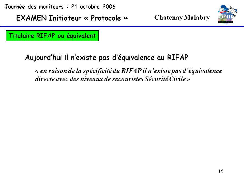 16 Chatenay Malabry Journée des moniteurs : 21 octobre 2006 EXAMEN Initiateur « Protocole » Titulaire RIFAP ou équivalent Aujourdhui il nexiste pas dé