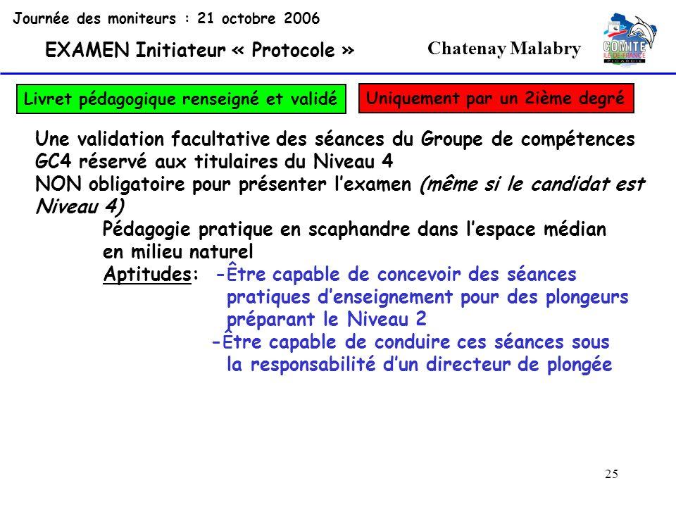 25 Chatenay Malabry Journée des moniteurs : 21 octobre 2006 EXAMEN Initiateur « Protocole » Livret pédagogique renseigné et validé Une validation facu