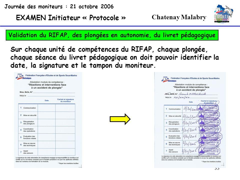 33 Chatenay Malabry Journée des moniteurs : 21 octobre 2006 EXAMEN Initiateur « Protocole » Validation du RIFAP, des plongées en autonomie, du livret