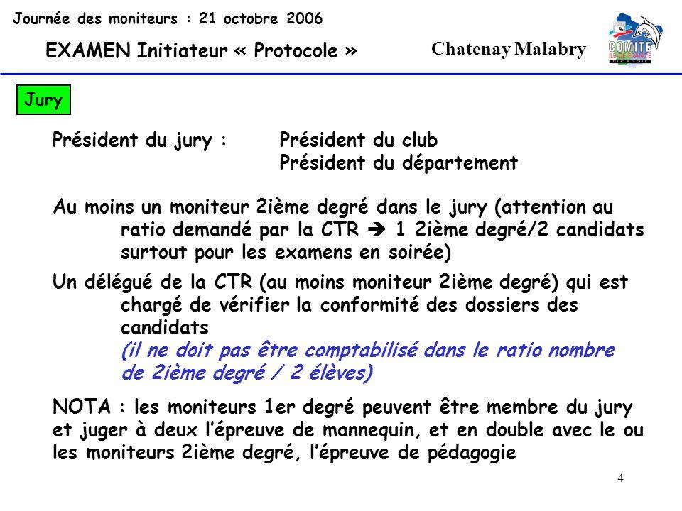 5 Chatenay Malabry Organisateur : - club - codep Moyens à disposition Piscine (fond de 2 à 6 m) Salle (épreuve écrite ou orale et délibération) Jury (2ième degré dont le ratio est 1 2ième degré / 2 candidats) Mannequin conforme à la FFSS (Fédération Française de Sauvetage et de Secours) La CTR propose à la disposition des organisateurs (selon des modalités définies) 3 mannequins conformes Déclaration daction à la CTR (au moins 2 mois avant) Retour de la prise en compte de laction (désignation du représentant CTR) Journée des moniteurs : 21 octobre 2006 EXAMEN Initiateur « Protocole »