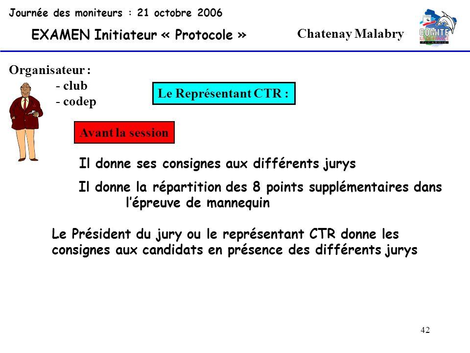 42 Chatenay Malabry Organisateur : - club - codep Le Représentant CTR : Journée des moniteurs : 21 octobre 2006 EXAMEN Initiateur « Protocole » Avant