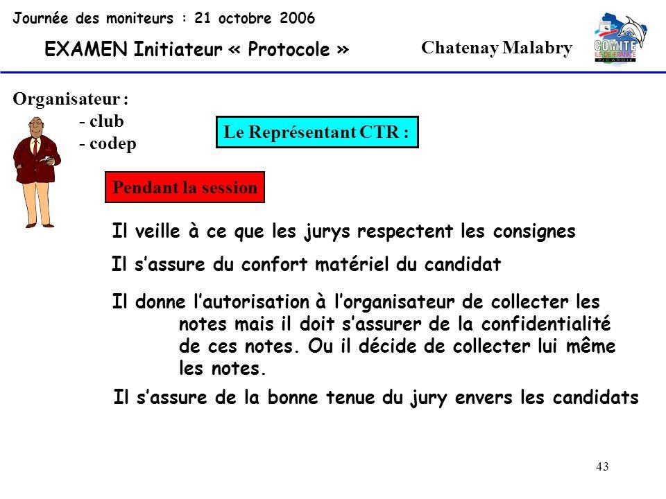 43 Chatenay Malabry Organisateur : - club - codep Le Représentant CTR : Journée des moniteurs : 21 octobre 2006 EXAMEN Initiateur « Protocole » Pendan