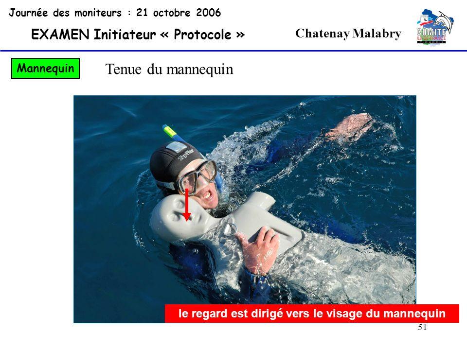 51 Chatenay Malabry Journée des moniteurs : 21 octobre 2006 EXAMEN Initiateur « Protocole » Mannequin Tenue du mannequin le regard est dirigé vers le