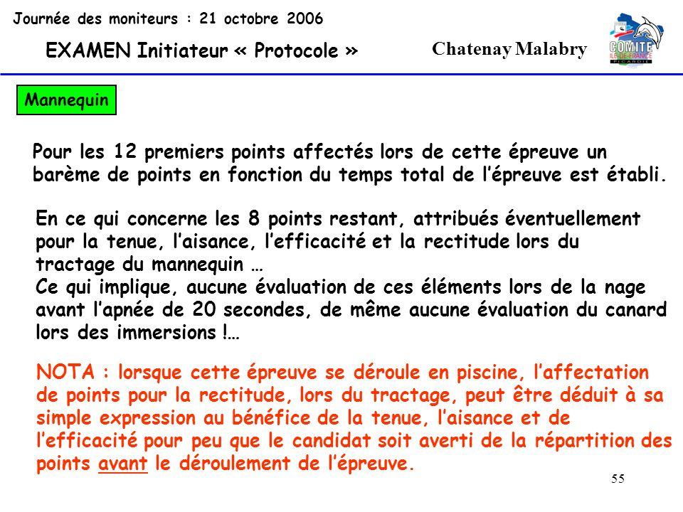 55 Chatenay Malabry Journée des moniteurs : 21 octobre 2006 EXAMEN Initiateur « Protocole » Mannequin Pour les 12 premiers points affectés lors de cet