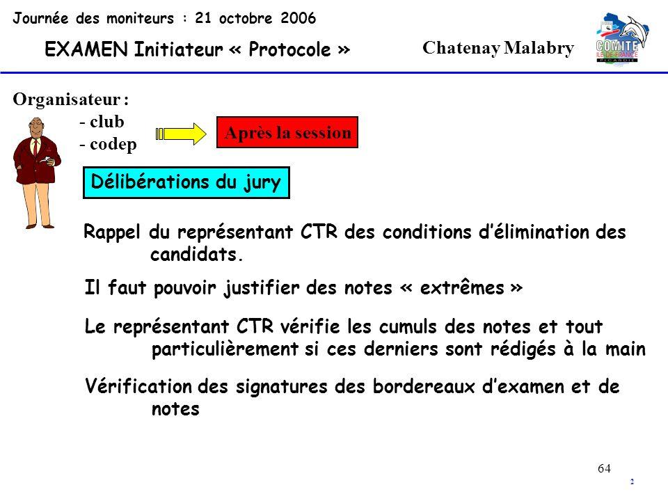 64 2 Chatenay Malabry Organisateur : - club - codep Délibérations du jury Journée des moniteurs : 21 octobre 2006 EXAMEN Initiateur « Protocole » Aprè