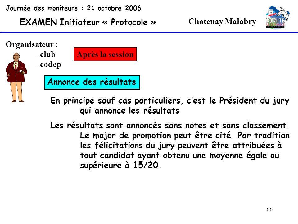 66 Chatenay Malabry Organisateur : - club - codep Journée des moniteurs : 21 octobre 2006 EXAMEN Initiateur « Protocole » Après la session Annonce des