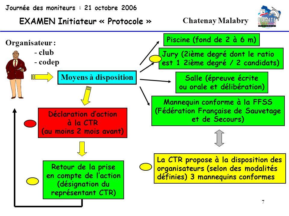 68 Chatenay Malabry Organisateur : - club - codep Journée des moniteurs : 21 octobre 2006 EXAMEN Initiateur « Protocole » CTR Après la réception du chèque de lorganisateur pour létablissement des diplômes, la CTR établit une facture à lordre de la structure organisatrice.