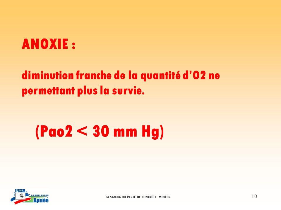 LA SAMBA OU PERTE DE CONTRÔLE MOTEUR 10 ANOXIE : diminution franche de la quantité dO2 ne permettant plus la survie. (Pao2 < 30 mm Hg)