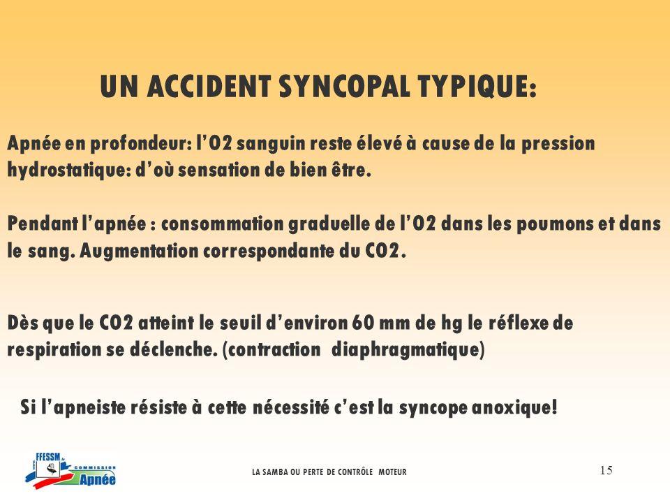 LA SAMBA OU PERTE DE CONTRÔLE MOTEUR 15 UN ACCIDENT SYNCOPAL TYPIQUE: Dès que le CO2 atteint le seuil denviron 60 mm de hg le réflexe de respiration s