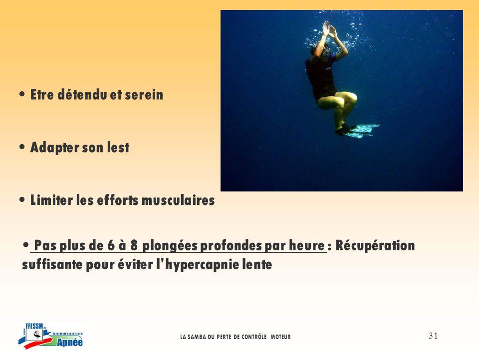 LA SAMBA OU PERTE DE CONTRÔLE MOTEUR 31 Pas plus de 6 à 8 plongées profondes par heure : Récupération suffisante pour éviter lhypercapnie lente Etre d