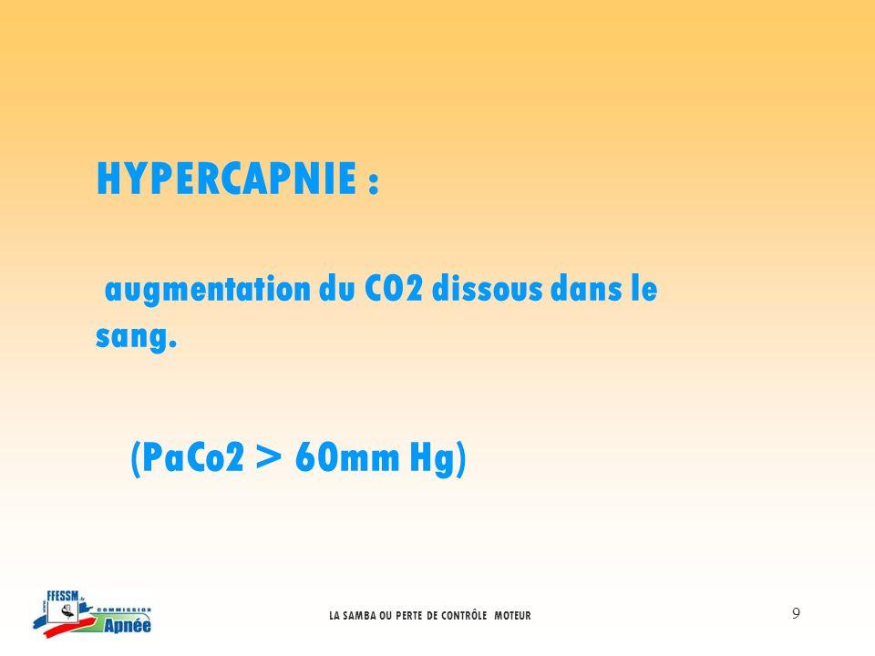 LA SAMBA OU PERTE DE CONTRÔLE MOTEUR 9 HYPERCAPNIE : augmentation du CO2 dissous dans le sang. (PaCo2 > 60mm Hg)