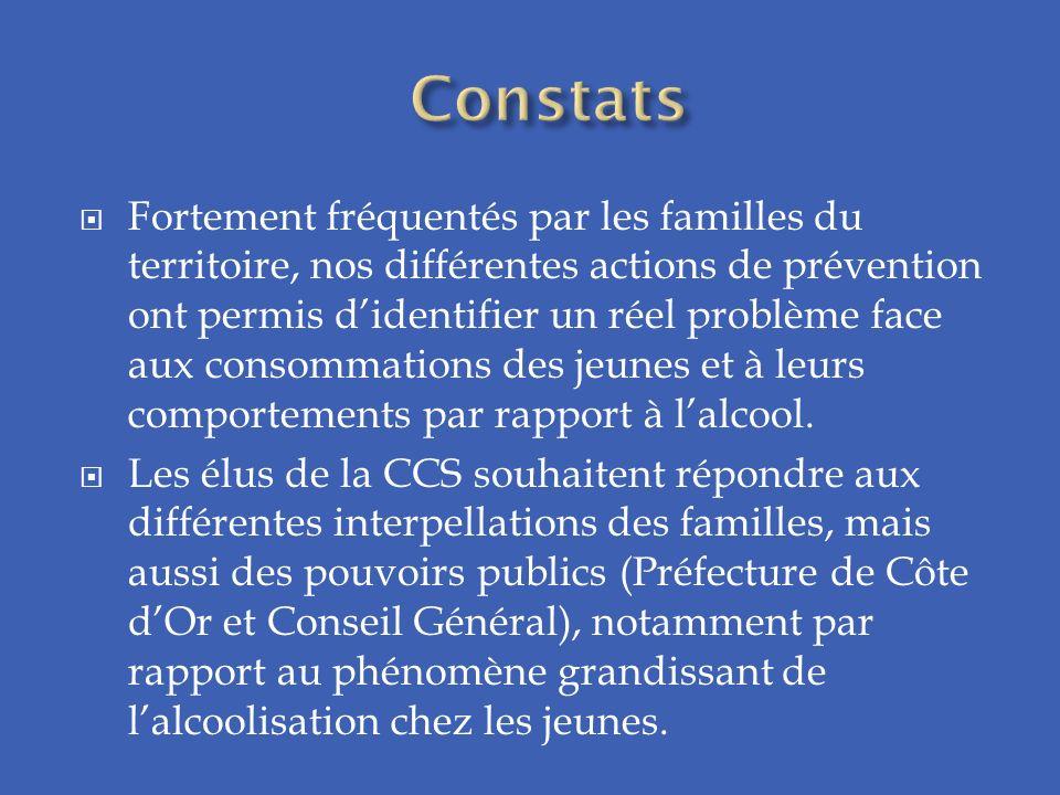Fortement fréquentés par les familles du territoire, nos différentes actions de prévention ont permis didentifier un réel problème face aux consommati
