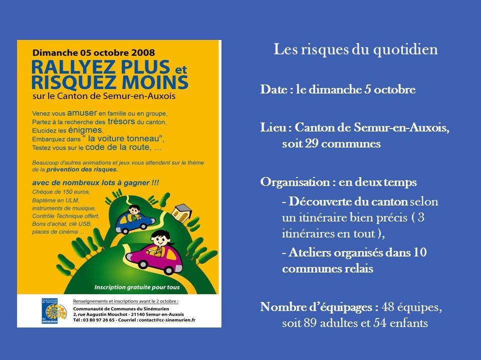 Les risques du quotidien Date : le dimanche 5 octobre Lieu : Canton de Semur-en-Auxois, soit 29 communes Organisation : en deux temps - Découverte du