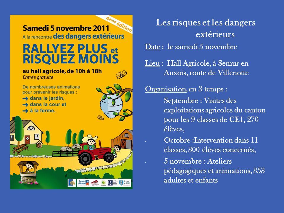 Les risques et les dangers extérieurs Date : le samedi 5 novembre Lieu : Hall Agricole, à Semur en Auxois, route de Villenotte Organisation, en 3 temp