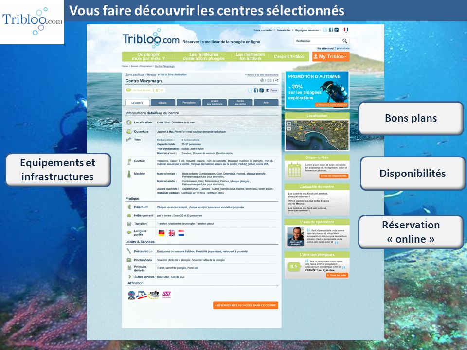 Vous faire découvrir les centres sélectionnés Equipements et infrastructures Disponibilités Bons plans Réservation « online »