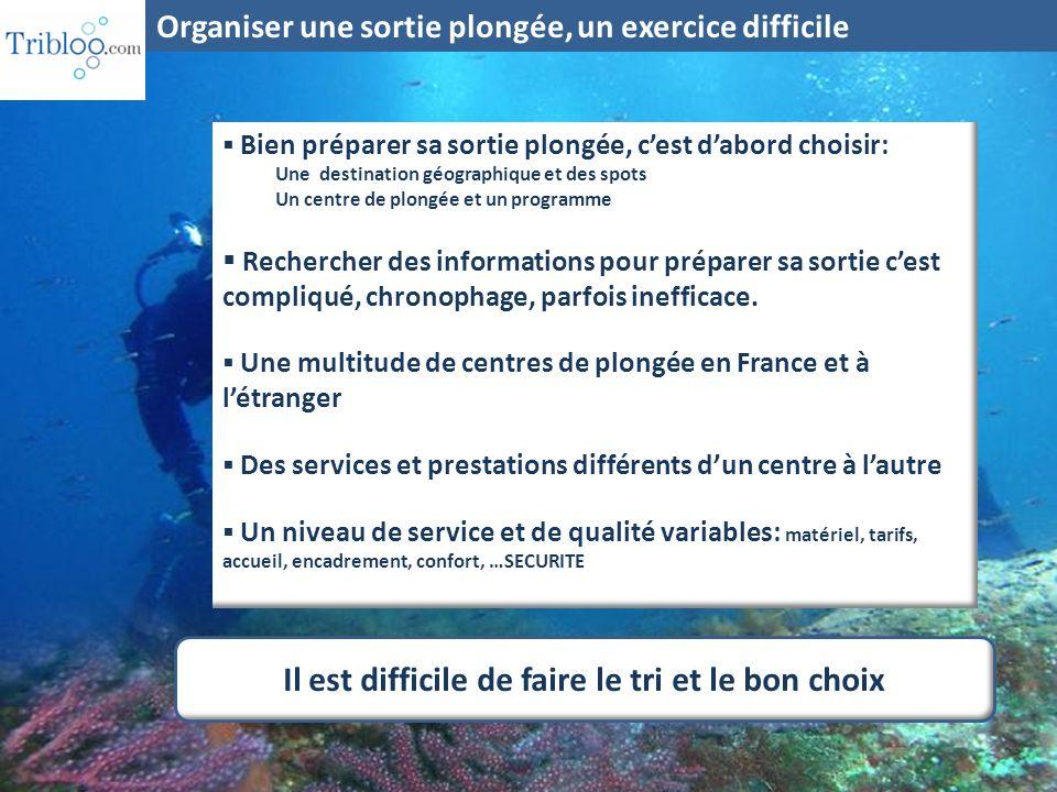Organiser une sortie plongée, un exercice difficile Bien préparer sa sortie plongée, cest dabord choisir: Une destination géographique et des spots Un