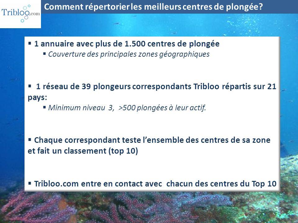 1 annuaire avec plus de 1.500 centres de plongée Couverture des principales zones géographiques 1 réseau de 39 plongeurs correspondants Tribloo répart