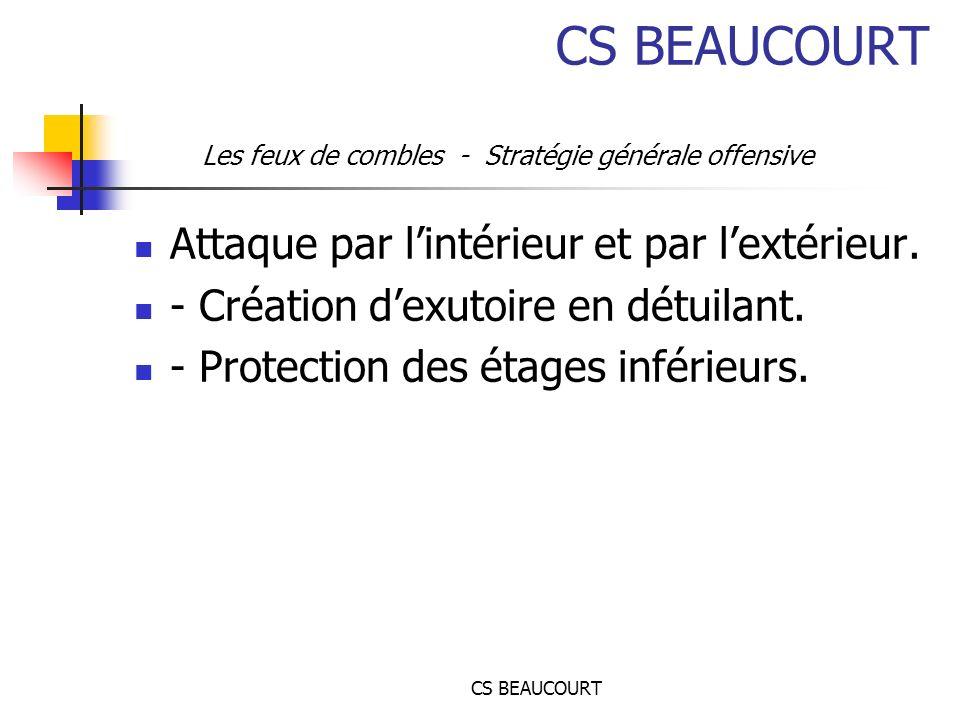 CS BEAUCOURT Attaque par lintérieur et par lextérieur.