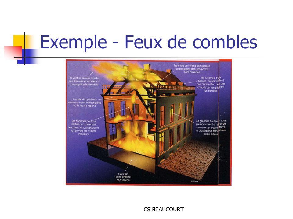 CS BEAUCOURT Exemple - Feux de combles