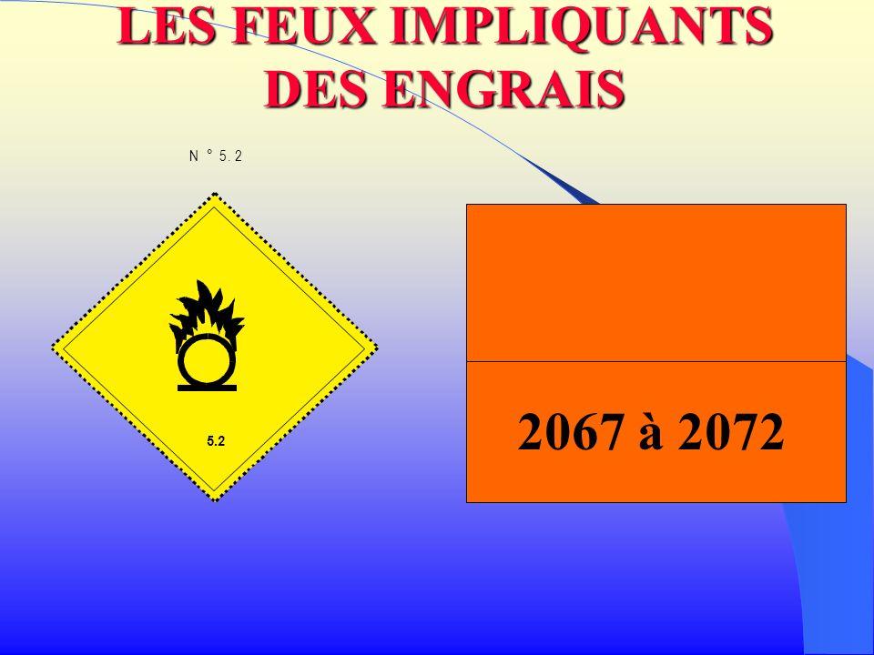 LES FEUX IMPLIQUANTS DES ENGRAIS Les risques : Les risques : Décomposition auto-entretenue.