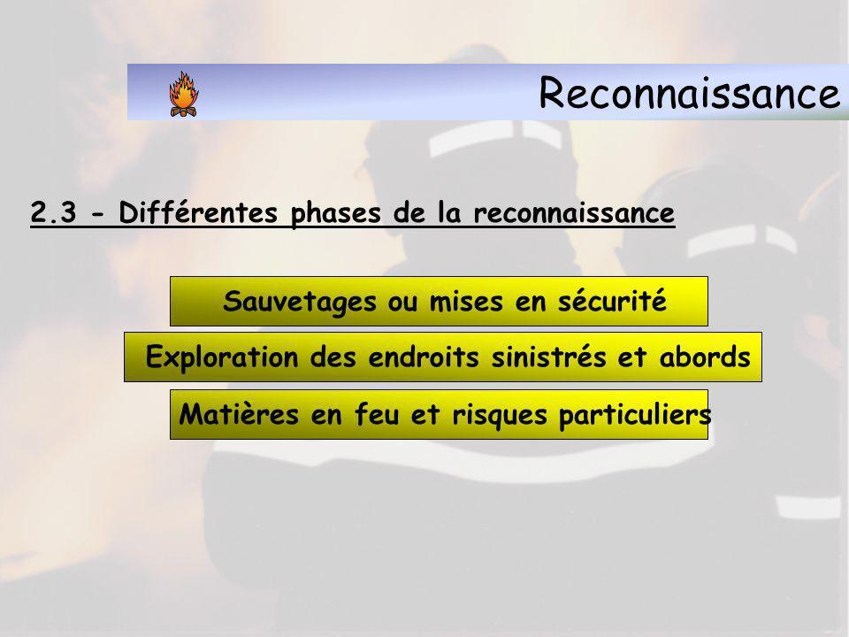 Reconnaissance Le COS prend contact avec les « autorités » (exploitants, gardiens…) sur les lieux. = source d informations Il repère les organes de co