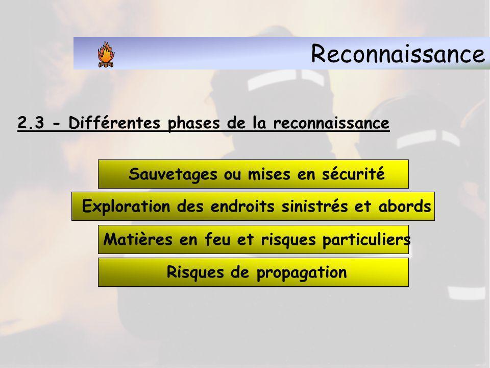Reconnaissance Matières en feu et risques particuliers CONDUITE A TENIR : Redouter l'extension du feu ; Surveiller l'accumulation des gaz dans les vid