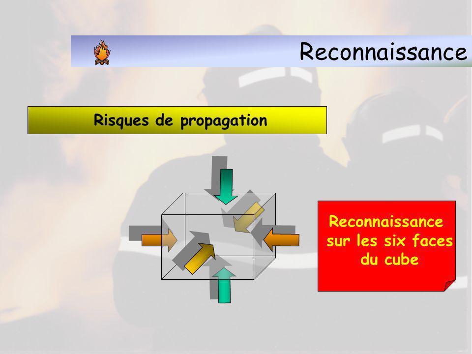 Reconnaissance 2.3 - Différentes phases de la reconnaissance Sauvetages ou mises en sécurité Exploration des endroits sinistrés et abords Matières en feu et risques particuliers Risques de propagation